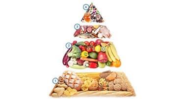 Vai viajar no feriado e está com receio de sair da dieta ?